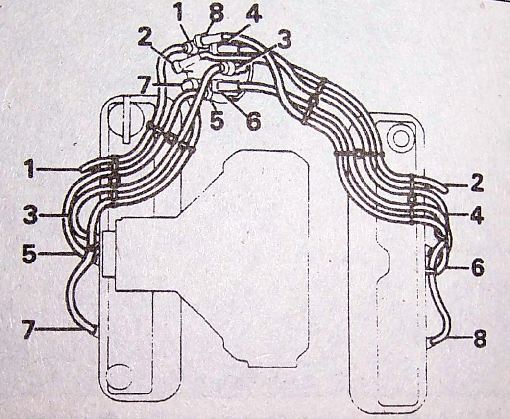 Rover V8 Zündreihenfolge