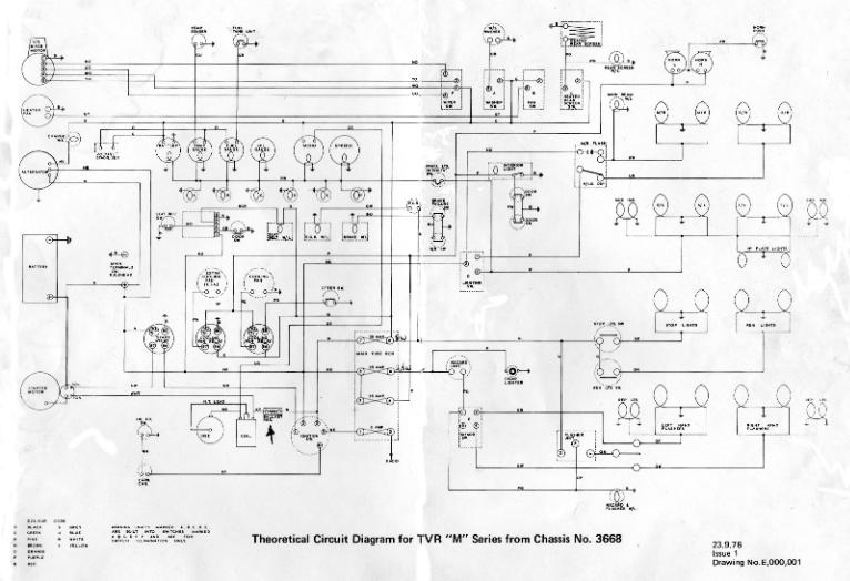 Tvr 3000  M Series  Wiring Diagram
